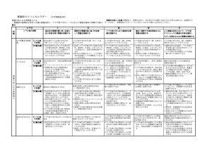 表5修正看護師のクリニカルラダーのサムネイル